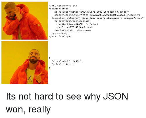 """json: <?xml version-""""1.o""""?  Ksoap: Envelope  xmlns:soap """"http://www.w3.org/2003/05/soap-envelope/""""  soap:encodingStyle-""""http://www.w3.org/2003/05/soap-encoding"""">  soap:Body xmlns:m-""""https://www.superglobamegacorp.example/stock"""">  <m: GetStockPriceResponse>  m:StockSymbol>AAPL</m:Price>  <m: Price>170.41</m: Price>  </m:GetStockPriceResponse>  </soap: Body>  </soap: Envelope>  """"stockSymbol"""": """"AAPL"""",  """"price"""": 170.4.1 Its not hard to see why JSON won, really"""