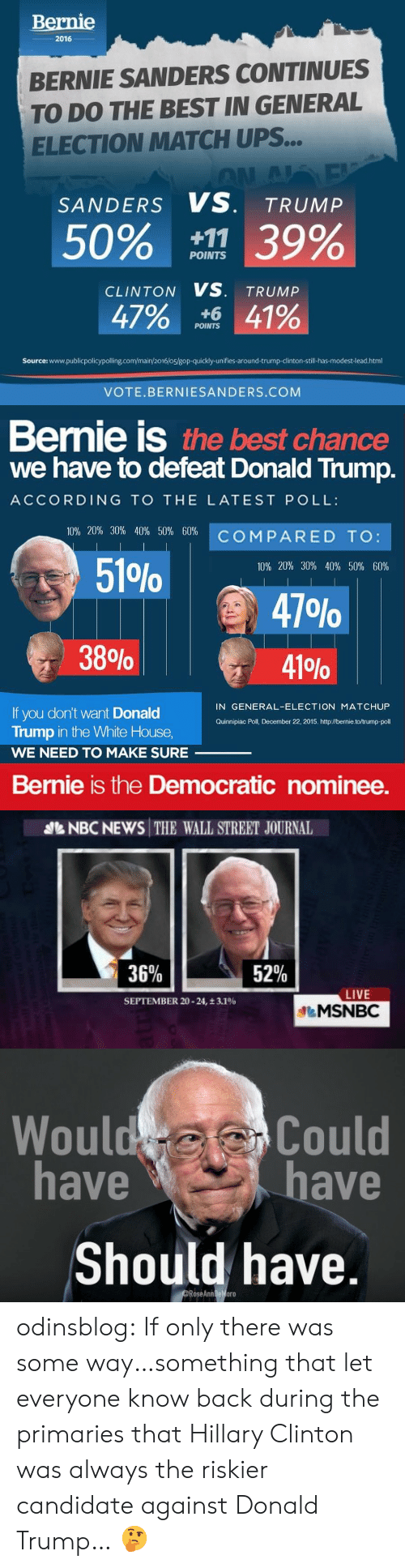 Bernie Sanders, Donald Trump, and Hillary Clinton: Вernie  2016  BERNIE SANDERS CONTINUES  TO DO THE BEST IN GENERAL  ELECTION MATCH UPS...  AN A E  SANDERS VS. TRUMP  50% 39%  POINTS  CLINTON VS. TRUMP  47% 4%  POINTS  Source: www.publicpolicypoling.com/main/2016/05/g0p-quickly-unifies-around-trump-dinton-stil-has-modest- lead.html  VOTE.BERNIESANDERS.COM   Bernie is the best chance  we have to defeat Donald Trump.  ACCORDING TO THE LATEST POLL:  10% 20% 30% 40% 50 % 60 %  COMPARED TO:  51P%  10% 20% 30% 40% 50 % 60 %  47 O%0  38%  41 %  IN GENERAL-ELECTION MATCHUP  If you don't want Donald  Trump in the White House,  Quinnipiac Poll, December 22, 2015. http://bernie.to/trump-poll  WE NEED TO MAKE SURE  Bernie is the Democratic nominee.   NBC NEWS THE WALL STREET JOURNAL  36%  52%  LIVE  SEPTEMBER 20-24, 3.1%  MSNBC   Would Could  have  have  Should have  DRoseAnnDeMore odinsblog:  If only there was some way…something that let everyone know back during the primaries that Hillary Clinton was always the riskier candidate against Donald Trump… 🤔