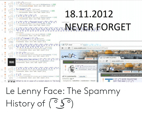 Le Lenny Face: (ロ°S)(self.tsrael)  1 hour ago by BillyBlaspheme [+7  57 comments (5 new) share save hide report [+c]  Fur Israel (  is  d bour ano by leredditmani e[+71  18.11.2012  40 comments  share save hide report [+c  (104153) submitted 1 hour ago by ibrahim-moizoos [ +3]  +14 comments share  save hide report [1+c]  (  israeli love  (self.Israel)  NEVER FORGET  (101152) submitted 1 hour ago by titofrito  19 comments share save hide report [+c]  [+2]  )(°2うでうでうでうで  (self.Israel)  Aa (95149) submitted 1 hour ago by DGDutch  (+]  comments share save  report [+c]  ( Israel ( elf.israel)  [+4)  coments share save hide report 1+c  Israel  (82144) submitted 58 minutes ago by ssnlx cu t+21.  +5 comments share save hide report [+c  www.reddit.com/r/Israel/comments/13f7mx/y  add shortcuts fom the mysub  SUBREDDITS DASHBO  (> )> (self.Israel)  Aa (77138) submitted 59 minutes ago by tommygoogy [+1]  5 comments share save hide report [+c]  C'n  CWIPE PALESTINE OI x  ISRAEL COmments  le 9gag army has arrive ( ( (  (71132) submitted 55 minutes ago by adambel2006 a [+1)  15 comments share save hide report [+c]  rel  www.reddit.com/r/Israel/comments/13f7h  9GAG  Stay Safe! If you're in Israel, please read  MY SUBREPOITS ASHBOARD FRONTALL RANDOMREDS  (  tasubmitted 28 minutes ago by  4 comments share source  C'T  10  (80143) submitted 1 hour ago i  7 comments share save hide report [1+cl  Namewarnochfrei [+1]  comments related vie  ( (self.Israel)  Aa (76141) submitted 59 minutes ago by ibrahim-moizoos [+3)  5comments share save hide report [I+c]  Stay Safe! If you're in Israel, please read this on  11  all 4 comments  subscribe  ( WIPE PALESTINE  OFF THE MAP (  sorted by: top  What to do in case of a rocket alarm in Tel-Aviv  navigate by: submitter I moderator I friend Le Lenny Face: The Spammy History of ( ͡° ͜ʖ ͡°)