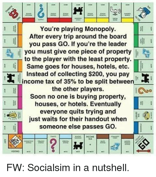 Bailey Jay, Monopoly, and Soon...: 0  You're playing Monopoly.  After every trip around the board  you pass Go. If you're the leader  you must give one piece of property  to the player with the least property.  Eİ | | Same goes for houses, hotels, etc.  I  Instead of collecting $200, you pay  income tax of 35% to be split between  the other players.  Soon no one is buying property,  houses, or hotels. Eventually  everyone quits trying and  just waits for their handout when  someone else passes GO  丨@w  AX  VSITNG