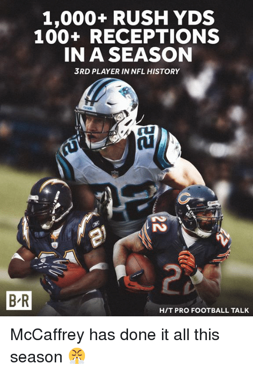 nfl history: 1,000+ RUSH YDS  100+ RECEPTIONS  IN A SEASON  3RD PLAYER IN NFL HISTORY  B-R  H/T PRO FOOTBALL TALK McCaffrey has done it all this season 😤