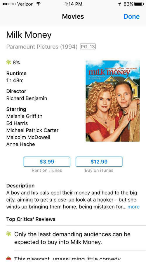 richard benjamin: 1:14 PM  ooo Verizon  Movies  Done  Milk Money  Paramount Pictures (1994) PG-13  8%  milk moNev  Runtime  1h 48m  Director  Richard Benjamin  Starring  Melanie Griffith  Ed Harris  Michael Patrick Carter  Malcolm McDowell  Anne Heche  $12.99  $3.99  Rent on iTunes  Buy on iTunes  Description  A boy and his pals pool their money and head to the big  city, aiming to get a close-up look at a hooker but she  winds up bringing them home, being mistaken for... more  Top Critics' Reviews  k Only the least demanding audiences can be  expected to buy into Milk Money.