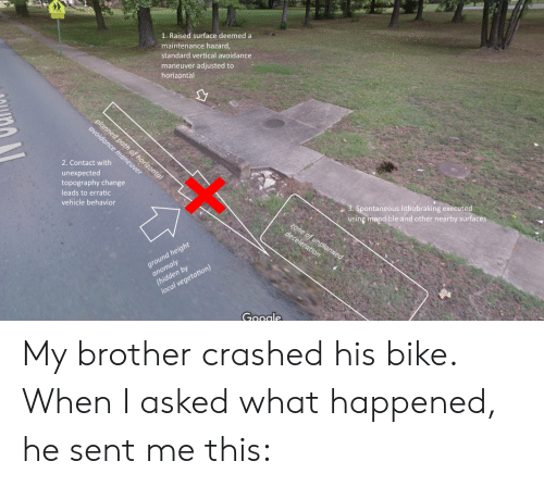 avoidance: 1. Raised surface deemed a  maintenance hazard  standard vertical avoidance  maneuver adjusted to  horizontal  2. Contact with  unexpected  topography change  leads to erratic  vehicle behavior  pontaneous lithobraking executed  using mandible and other nearby surfaces  by  Gagale My brother crashed his bike. When I asked what happened, he sent me this: