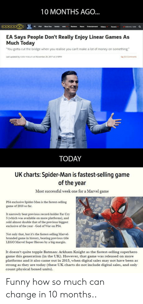Boxed: 10 MONTHS AGO..  EA Says People Don't Really Enjoy Linear Games As  Much Today  You gotta cut the bridge when you realise you can't make a lot of money on something  List updated oy Eddie Makh-6 Neber 29 2017 at 3  TODAY  UK charts: Spider-Man is fastest-selling game  of the year  Most successful week one for a Marvel game  PS4 exclusive Spider-Man is the fastest-selling  game of 2018 so far.  It narrowly beat previous record-holder Far Cry  5 (which was available on more platforms), and  sold almost double that of the previous biggest  exclusive of the year God of War on PS4  Not only that, but it's the fastest-selling Marvel-  branded game in history, beating previous title  LEGO Marvel Super Heroes by a big margin.  It doesn't quite topple Batman: Arkham Knight as the fastest-selling superhero  game this generation n the UK). However, that game was released on more  platforms and it also came out in 2015, when digital sales may not have been as  strong as they are today (these UK charts do not include digital sales, and only  count physical boxed units) Funny how so much can change in 10 months..