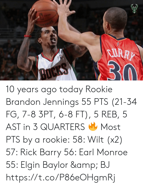 7 8: 10 years ago today  Rookie Brandon Jennings  55 PTS (21-34 FG, 7-8 3PT, 6-8 FT), 5 REB, 5 AST in 3 QUARTERS 🔥  Most PTS by a rookie: 58: Wilt (x2) 57: Rick Barry 56: Earl Monroe 55: Elgin Baylor & BJ   https://t.co/P86eOHgmRj