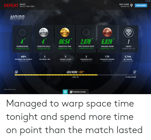rialto: 11:57 PM  RIALTO  NEXT GAME  DEFEAT  LEAVE GAME  MATCH TIME: 5:57  BEGINS IN:  MOIRA  06:54  2,078  6,828  1  HERO DAMAGE DONE  ELIMINATIONS  OBJECTIVE KILLS  OBJECTIVE TIME  HEALING DONE  DEATH  CAREER AVG: 3,475  CAREER AVG: 1 1 :32  CAREER AVG: 6.69  CAREER AVG: 6.69  CAREER AVG: 11,417  CAREER AVG: 1.67  68%  2,746  2  2  2  170  DEFENSIVE ASSISTS  SECONDARY FIRE ACCURACY  KILL STREAK - BEST  COALESCENCE KILLS  COALESCENCE HEALING  SELF HEALING  CAREER AVG: 68%  CAREER AVG: 3.34  CAREER AVG: 285  CAREER AVG: 4.592  CAREER AVG: 3.34  57  56  GOLD MEDAL +150  13,582/20,000  1,856 XP  PRESS ENTER TO CHAT  N ENDORSE PLAYERS Managed to warp space time tonight and spend more time on point than the match lasted