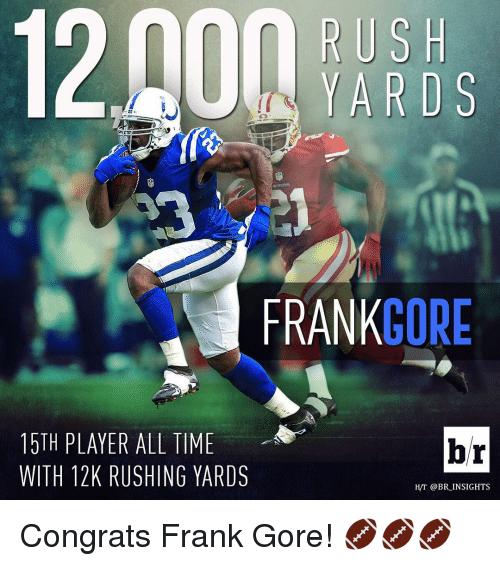 Frank Gore: 12000  GORE  FRANK  15TH PLAYER ALL TIME  br  WITH 12K RUSHING YARDS  HT @BR INSIGHTS Congrats Frank Gore! 🏈🏈🏈