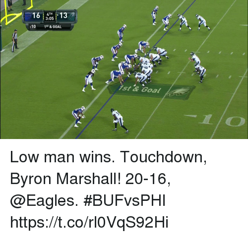 Touchdowners: 16 305 13  4TH  :10  1ST & GOAL  ist & Goal Low man wins. Touchdown, Byron Marshall!  20-16, @Eagles.  #BUFvsPHI https://t.co/rl0VqS92Hi