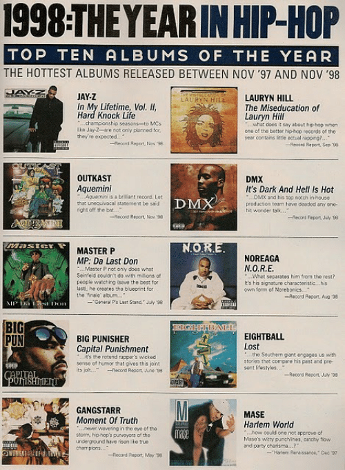 "OutKast: 1998THEYEARIN HIP-HOP  TOP TEN ALBUMS OF THE YEAR  THE HOTTEST ALBUMS RELEASED BETWEEN NOV '97 AND NOV '98  JAY-Z  LAURYN HILL  The Miseducation of  Lauryn Hill  LAURYN HILE  In My Lifetime, Vol. Il,  Hard Knock Life  champonship seasons-to MCs  a Jayz-ate not only parned for  whot does it say about hip hop when  one ofthe better hiphoo tecords of the  they'te expected  ear contains little actual rapping?  -Reoond Report, Nov 98  Ancerd Raport Sep ""8  OUTKAST  Aquemini  DMX  It's Dark And Hell Is Hot  Aquemini is a briliant recond Let  that uneeuvocal statement be sad  rght off the bot  DMX  DMX and his op notch inhouse  producton tean have dcodod any one-  hit wonder tak  MASTERP  MP: Da Last Don  NOREAGA  N.O.R.E  Master P not ony does whet  Seinfeld couldn't do with millons of  poople watching (save the bos: for  astl he creatos tho bluoprint for  the finde album.  What separates him from the rest?  t's his signature characceristic his  own fommn of Ncrebonics.  General Ps Last Sand Jy 98  BIG  PUN  BIG PUNISHER  Capital Punishment  EIGHTBALL  Lost  4's the rotund rapper's wicked  sense of humor that oives this join  the Southeen gant ergages us with  stories that compare his pest and pre  sent Ifestylos  -Record Report Juy 188  GANGSTARR  Moment Of Truth  MASE  Harlem World  never wavering in the eve of the  stotm, hho top's purveyors of tho  undergrcund have rison iko brus  charnpions  how could one no: spprove of  Mase's witty punchines, canchy fiow  and pory charisma.7  Record Report May 8"