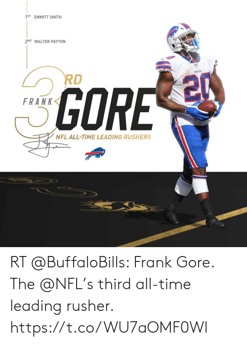 Frank Gore: 1ST EMMITT SMITH  2ND WALTER PAYTON  RD  BILLS  GORE  FRANK  NFL ALL-TIME LEADING RUSHERS RT @BuffaloBills: Frank Gore.  The @NFL's third all-time leading rusher. https://t.co/WU7aOMF0Wl