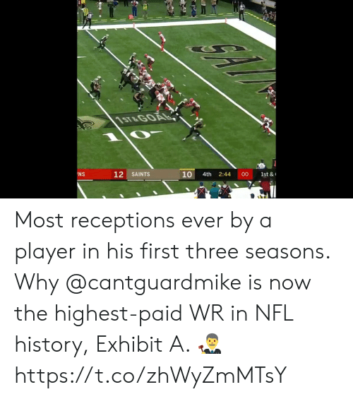 Memes, Nfl, and New Orleans Saints: 1ST&GOAL  12  10  NS  SAINTS  00  4th  2:44  1st & Most receptions ever by a player in his first three seasons.  Why @cantguardmike is now the highest-paid WR in NFL history, Exhibit A. 👨‍⚖️ https://t.co/zhWyZmMTsY
