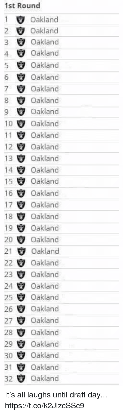 Football, Nfl, and Sports: 1st Round  I Oakland  2 Oakland  3 Oakland  4 Oakland  5 Oakland  Oakland  7Oakland  8Oakland  9ウOakland  10 Oakland  1Oakland  12Oakland  13 Oakland  14 Ψ Oakland  15 Oakland  16Oakland  17▼ Oakland  18 Oakland  19Oakland  20 Oakland  21 Oakland  22 Oakland  23 Oakland  24 Oakland  25 Oakland  26 Oakland  27 Oakland  28 Oakland  29 Oakland  30 Oakland  31 Oakland  32 Oakland It's all laughs until draft day... https://t.co/k2JlzcSSc9
