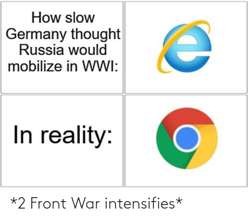 Intensifies: *2 Front War intensifies*