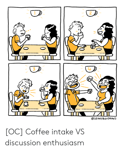 Enthusiasm: 2  L4  3  @SEANYBOyDRAWS [OC] Coffee intake VS discussion enthusiasm