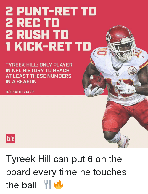Tyreek Hill: 2 PUNT RET TO  2 REC TO  2 RUSH TD  1 KICK RET TO  TYREEK HILL: ONLY PLAYER  IN NFL HISTORY TO REACH  AT LEAST THESE NUMBERS  IN A SEASON  H/T KATIE SHARP  br Tyreek Hill can put 6 on the board every time he touches the ball. 🍴🔥