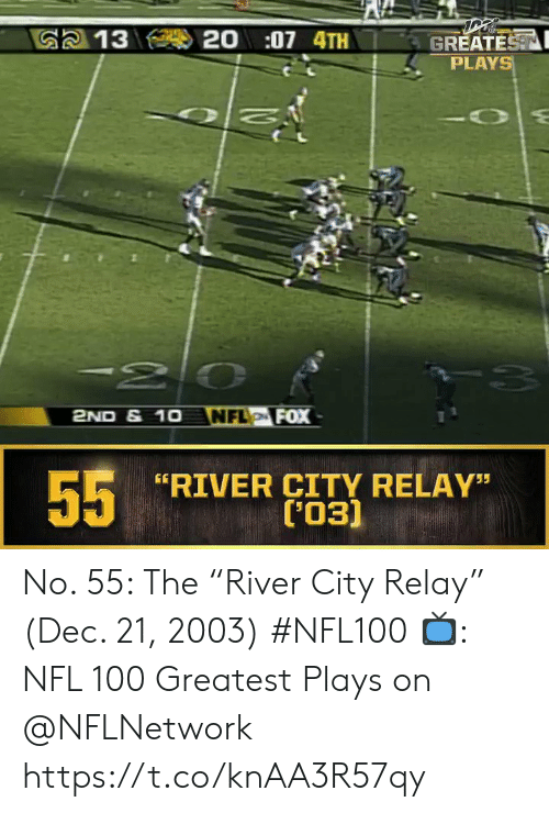 "river: 20:07 4TH  G2 13  GREATEST  PLAYS  -20  NFL FOX  2ND & 1O  55  RIVER CITY RELAY""  ('03) No. 55: The ""River City Relay"" (Dec. 21, 2003) #NFL100  ?: NFL 100 Greatest Plays on @NFLNetwork https://t.co/knAA3R57qy"