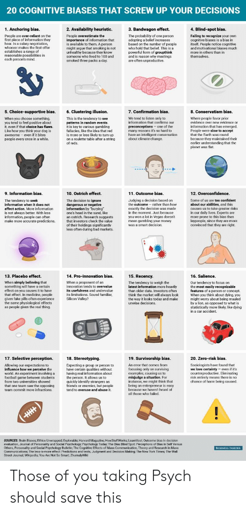Anaconda, Arguing, and Bad: 20 COGNITIVE BIASES THAT SCREW UP YOUR DECISIONS  2. Availability heuristic.  3. Bandwagon effect.  The probability of one person  Failing to recognize your own  cognitive biases is a bias in  itself. People notice cognitive  and motivational biases much  first piece of informationt  hear. In a salary negotiation,  whoever makes the first offer  establishes a range of  reasonable possibilities in  each person's mind.  a belief increases  in  is available to them. A person  might argue that smoking is not  based on the number of people  who hold that belief. This is a  powerful form of  and is reason why meetings  someone who lived to 100 and  5. Choice-supportive bias 6. Clustering illusion.  7. Confirmation bias  8. Conservatism bias  This is the tendency to see  patterns in random events.  It is key to various gambling  fallacies, like the idea that red  is more or less likely to turn up  on a roulette table after a string  We tend to listen only to  information that confirms our  When you choose something,  you tend to feel positive about  it, even if that choice has flaws.  Like how you think your dog is  awesome-even if it bites  Where people favor prior  evidence over new evidence or  information that has emerged  People were slow to accept  that the Earth was round  many reasons it's so hard to  have an intelligent conversation  about climate c  mai  earlier understanding that the  9. Information bias  10. Ostrich effect.  11. Outcome bias  12. Overconfidence  The tendency to seek  information when it does not  affect action. More information  is not always better. With less  information, people can oft  make more accurate predictions  The decision to ignore  Some of us are too confident  about our abilities, and this  causes us to take greater risks  in our daily lives. Experts are  more prone to this bias than  on  angerous or negative  the outcome  rather than how  one's head in the sand, like  an ostrich. Research suggests  tha