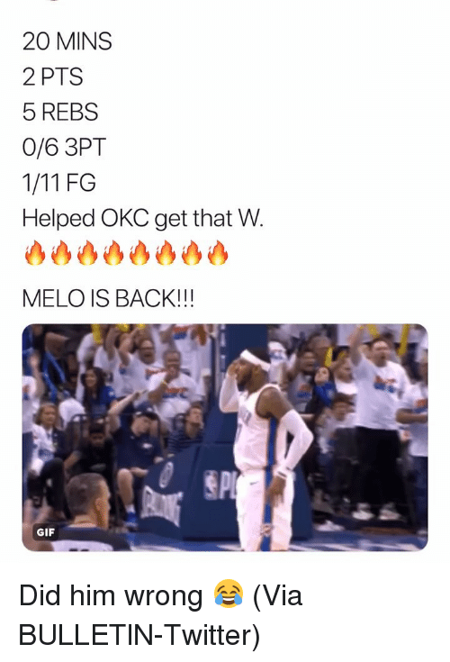 melo: 20 MINS  2 PTS  5 REBS  0/6 3PT  Helped OKC get that W.  MELO IS BACK!!!  GIF Did him wrong 😂 (Via BULLETlN-Twitter)