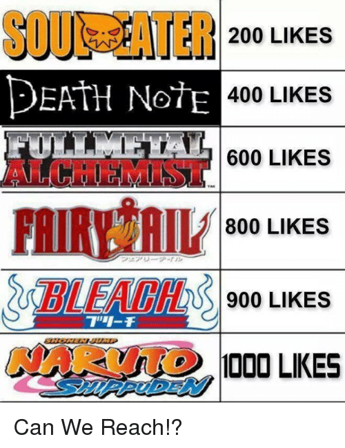 600 Likes: 200 LIKES  DEATH NetE  400 LIKES  600 LIKES  800 LIKES  900 LIKES  TEI-F  000 LIKES Can We Reach!?
