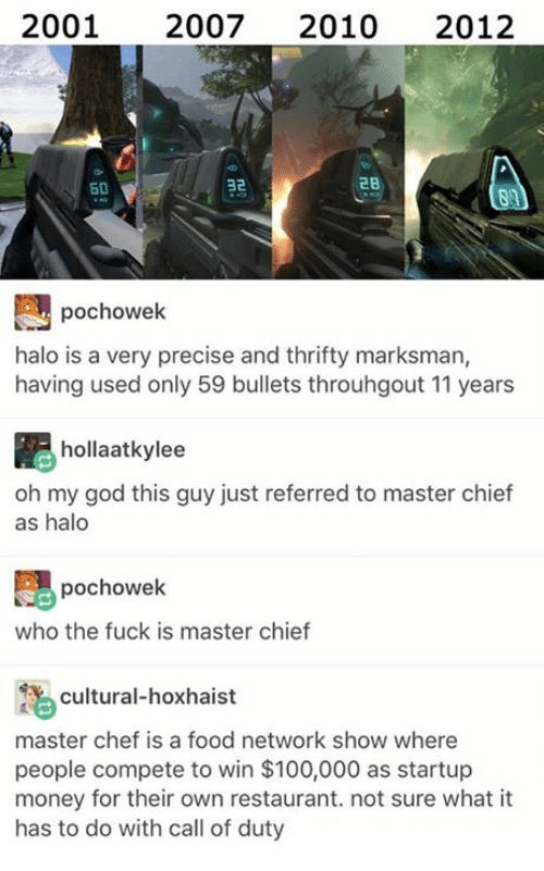master chief: 2001  2007  2010  2012  2B  32  60  pochowek  halo is a very precise and thrifty marksman,  having used only 59 bullets throuhgout 11 years  hollaatkylee  oh my god this guy just referred to master chief  as halo  pochowek  who the fuck is master chief  cultural-hoxhaist  master chef is a food network show where  people compete to win $100,000 as startup  money for their own restaurant. not sure what it  has to do with call of duty