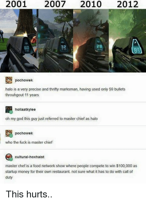 master chief: 2001  2007  2010  2012  2B  a2  pochowek  halo is a very precise and thrifty marksman, having used only 59 bullets  throuhgout 11 years  hollaatkylee  oh my god this guy just referred to master chief as halo  pochowek  who the fuck is master chief  cultural-hoxhaist  master chef is a food network show where people compete to win $100,000 as  startup money for their own restaurant. not sure what it has to do with call of  duty This hurts..