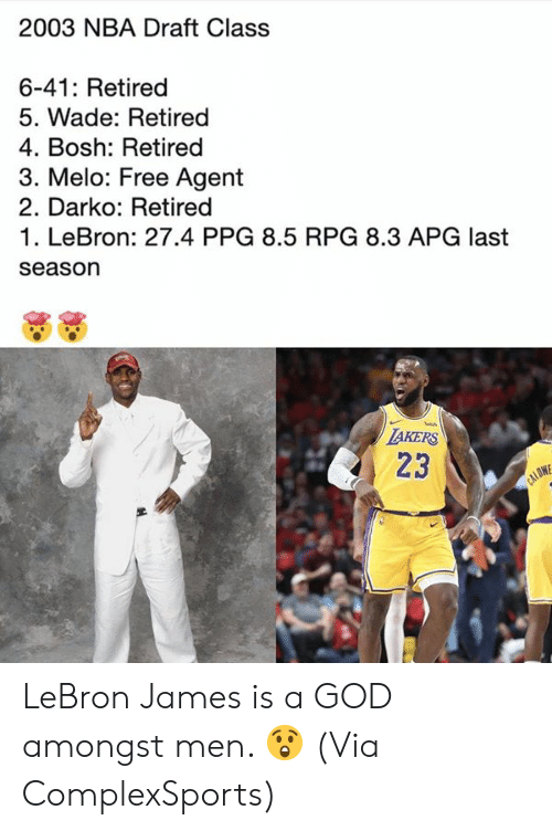 God, LeBron James, and Nba: 2003 NBA Draft Class  6-41: Retired  5. Wade: Retired  4. Bosh: Retired  3. Melo: Free Agent  2. Darko: Retired  1. LeBron: 27.4 PPG 8.5 RPG 8.3 APG last  season  TAKERS  23  CALOW LeBron James is a GOD amongst men. 😲  (Via ComplexSports)