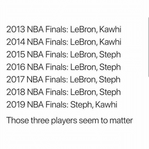 Finals, Nba, and NBA Finals: 2013 NBA Finals: LeBron, Kawhi  2014 NBA Finals: LeBron, Kawhi  2015 NBA Finals: LeBron, Steph  2016 NBA Finals: LeBron, Steph  2017 NBA Finals: LeBron, Steph  2018 NBA Finals: LeBron, Steph  2019 NBA Finals: Steph, Kawhi  Those three players seem to matter
