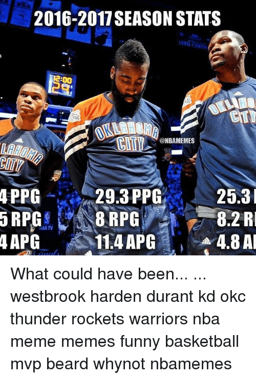 Basketball, Beard, and Funny: 2016-2011 SEASON STATS  2:00  @NBAMEMES  4 PPG -Na 29.3 PPG  25.3 I  5 RPG  8 RPG  8.2 RI  11.4 APG  4APG  4.8 AI What could have been... ... westbrook harden durant kd okc thunder rockets warriors nba meme memes funny basketball mvp beard whynot nbamemes