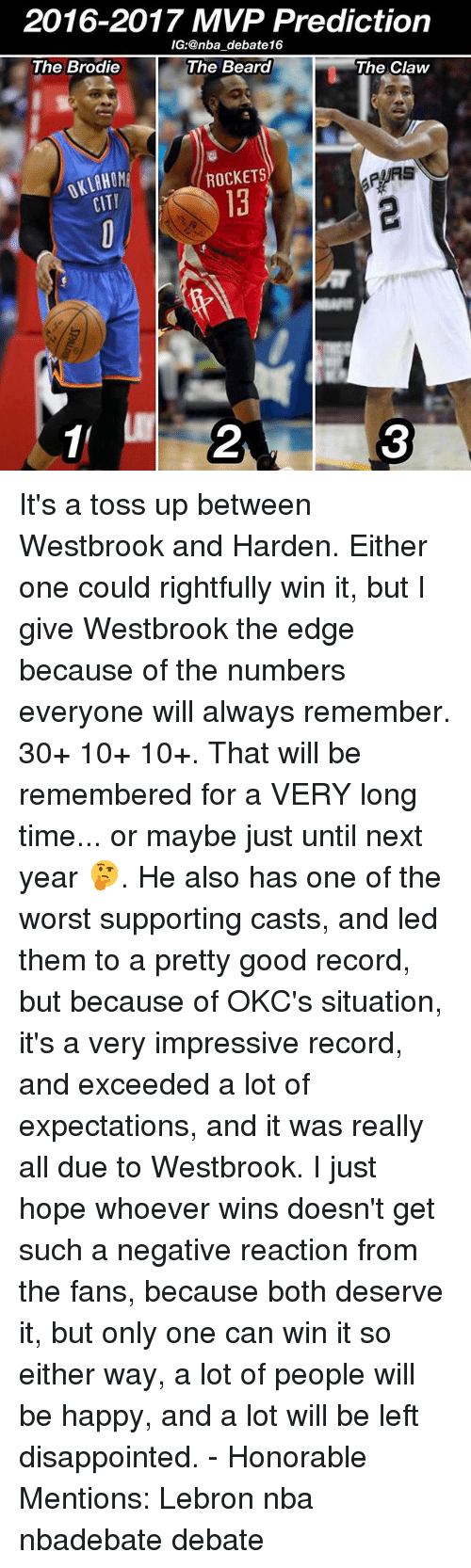 Citi: 2016-2017 MVP Prediction  IG: @nba debate16  The Beard  The Brodie  The Claw  AAS  ROCKETS)  KLAHOMI  CITI It's a toss up between Westbrook and Harden. Either one could rightfully win it, but I give Westbrook the edge because of the numbers everyone will always remember. 30+ 10+ 10+. That will be remembered for a VERY long time... or maybe just until next year 🤔. He also has one of the worst supporting casts, and led them to a pretty good record, but because of OKC's situation, it's a very impressive record, and exceeded a lot of expectations, and it was really all due to Westbrook. I just hope whoever wins doesn't get such a negative reaction from the fans, because both deserve it, but only one can win it so either way, a lot of people will be happy, and a lot will be left disappointed. - Honorable Mentions: Lebron nba nbadebate debate