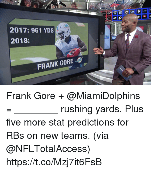 Frank Gore: 2017: 961 YDS  2018:  FRANK GORE Frank Gore + @MiamiDolphins = ________ rushing yards.  Plus five more stat predictions for RBs on new teams. (via @NFLTotalAccess) https://t.co/Mzj7it6FsB