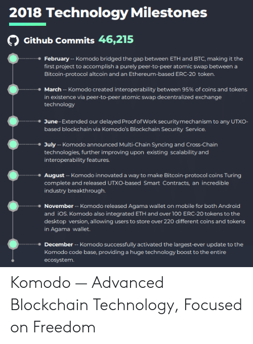 Agama: 2018 Technology Milestones  Github Commits 46,215  February --Komodo bridged the gap between ETH and BTC, making it the  first project to accomplish a purely peer-to-peer atomic swap between  Bitcoin-protocol altcoin and an Ethereum-based ERC-20 token.  March --Komodo created interoperability between 95% of coins and tokens  in existence via peer-to-peer atomic swap decentralized exchange  technology  June-Extended our delayed Proof of Work security mechan ism to any UTXO-  based blockchain via Komodo's Blockchain Security Service.  July -- Komodo announced Multi-Chain Syncing and Cross-Chain  technologies, further improving upon existing scalability and  interoperability features  August -Komodo innovated a way to make Bitcoin-protocol coins Turing  complete and released UTXO-based Smart Contracts, an incredible  industry breakthrough.  November -- Komodo released Agama wallet on mobile for both Android  and ios. Komodo also integrated ETH and over 100 ERC-20 tokens to the  desktop version, allowing users to store over 220 different coins and tokens  in Agama wallet.  December -- Komodo successfully activated the largest-ever update to the  Komodo code base, providing a huge technology boost to the enti re  ecosystem. Komodo — Advanced Blockchain Technology, Focused on Freedom