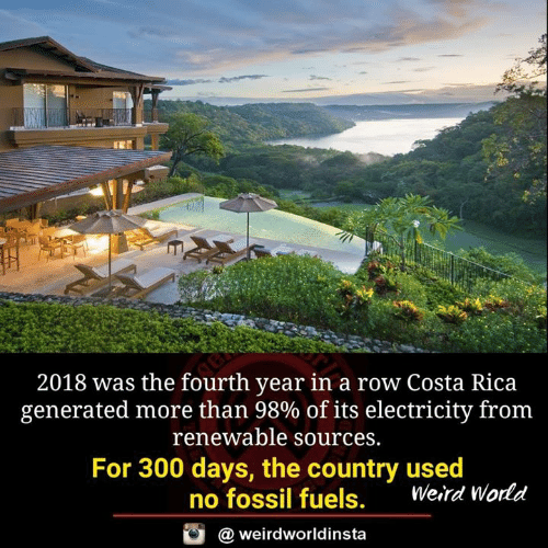 Fossil: 2018 was the fourth year in a row Costa Rica  generated more than 98% of its electricity from  renewable sources.  For 300 days, the country used  no fossil fuels.  Weird World  @ weirdworldinsta