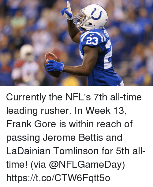Frank Gore: 23 Currently the NFL's 7th all-time leading rusher.  In Week 13, Frank Gore is within reach of passing Jerome Bettis and LaDainian Tomlinson for 5th all-time! (via @NFLGameDay) https://t.co/CTW6Fqtt5o