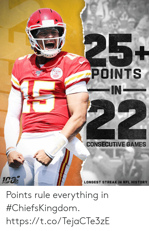 nfl history: 25+  POINTS  -IN  22  CONSECUTIVE GAMES  LONGEST STREAK IN NFL HISTORY Points rule everything in #ChiefsKingdom. https://t.co/TejaCTe3zE