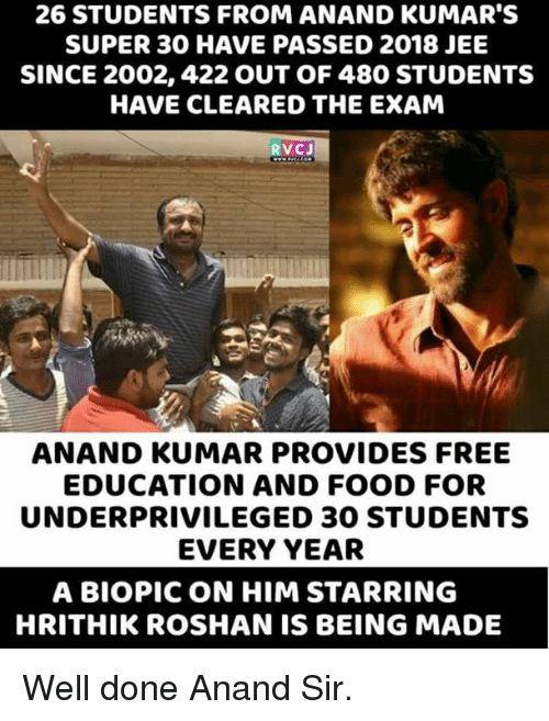 Kumar: 26 STUDENTS FROM ANAND KUMAR'S  SUPER 30 HAVE PASSED 2018 JEE  SINCE 2002, 422 OUT OF 480 STUDENTS  HAVE CLEARED THE EXAM  RVCJ  ANAND KUMAR PROVIDES FREE  EDUCATION AND FOOD FOR  UNDERPRIVILEGED 30 STUDENTS  EVERY YEAR  A BIOPIC ON HIM STARRING  HRITHIK ROSHAN IS BEING MADE Well done Anand Sir.