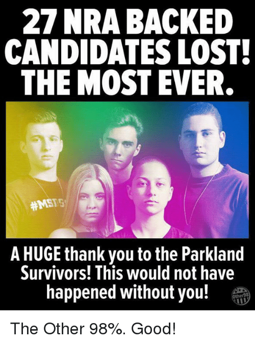 Lost, Thank You, and Good: 27 NRA BACKED  CANDIDATES LOST  THE MOST EVER.  #MSFSf  A HUGE thank you to the Parkland  Survivors! This would not have  happened without you!HTV The Other 98%. Good!
