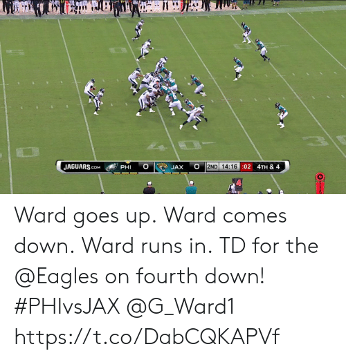 Philadelphia Eagles, Memes, and 🤖: 2ND 14:16:02 4TH & 4  JAGUARS.COM  JAX  PHI Ward goes up. Ward comes down. Ward runs in.  TD for the @Eagles on fourth down! #PHIvsJAX @G_Ward1 https://t.co/DabCQKAPVf