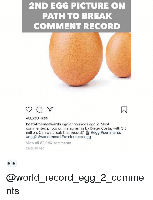 Diego Costa, Funny, and Instagram: 2ND EGG PICTURE ON  PATH TO BREAK  COMMENT RECORD  40,520 likes  bestofmemeawards egg announces egg 2. Most  commented photo on Instagram is by Diego Costa, with 3.8  million. Can we break that record? #egg #comments  #egg2 #worldrecord #worldrecordegg  View all 62,940 comments  2 HOURS AGO 👀 @world_record_egg_2_comments