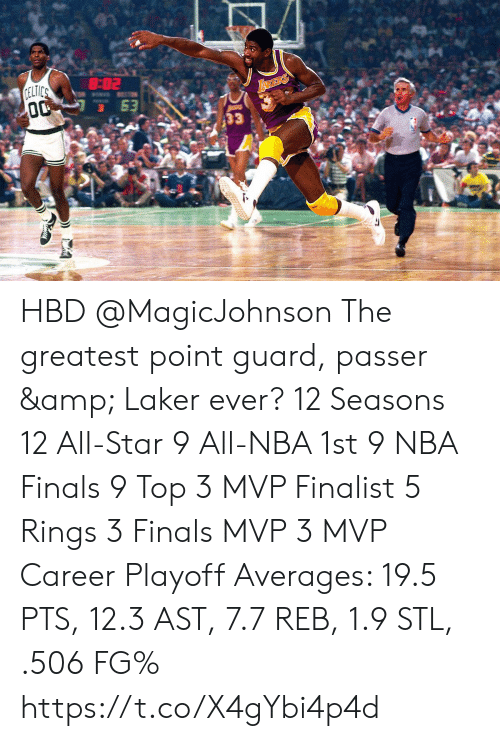 NBA Finals: 3. HBD @MagicJohnson The greatest point guard, passer & Laker ever?   12 Seasons  12 All-Star 9 All-NBA 1st 9 NBA Finals 9 Top 3 MVP Finalist 5 Rings 3 Finals MVP 3 MVP   Career Playoff Averages:  19.5 PTS, 12.3 AST, 7.7 REB, 1.9 STL, .506 FG% https://t.co/X4gYbi4p4d