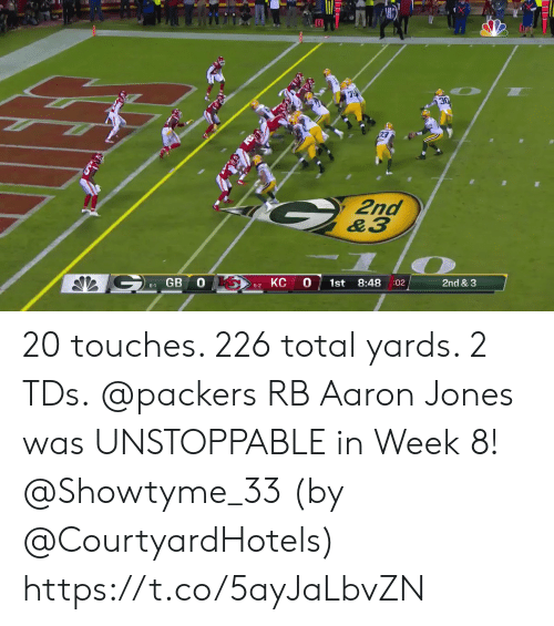 Memes, Packers, and 🤖: 30  2nd  &3  GB0  0  1st  8:48  5-2 KC  :02  6-1  2nd & 3 20 touches.  226 total yards.  2 TDs.  @packers RB Aaron Jones was UNSTOPPABLE in Week 8! @Showtyme_33 (by @CourtyardHotels) https://t.co/5ayJaLbvZN