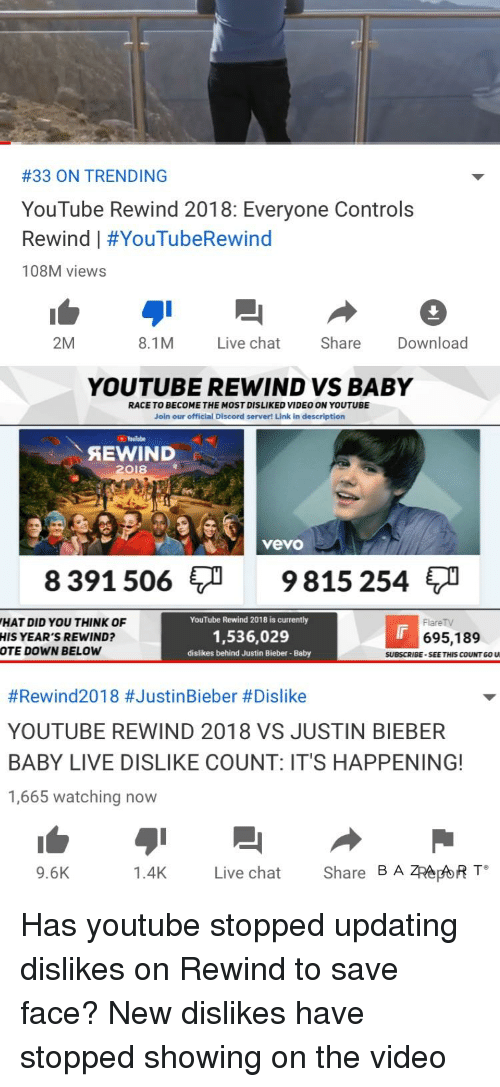 33 ON TREND ING YouTube Rewind 2018 Everyone Controls Rewind I