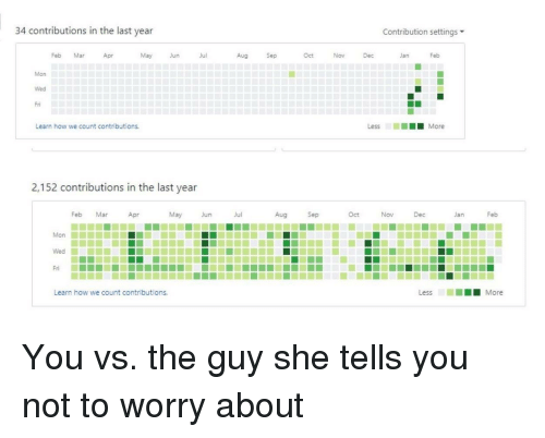 the guy she tells you not to worry about: 34 contributions in the last year  Contribution settings  Feb Mar  Apr  May  Aug  Sep  Oct  Nov  Dec  Jan  Feb  Mon  Wed  Fri  Learn how we count contributions  Less  More  2,152 contributions in the last year  Feb Mar  Apr  May  Jun  Jul  Aug  Sep  Oct  Nov  Dec  jan  Feb  Mon  Wed  Fri  Learn how we count contributions You vs. the guy she tells you not to worry about