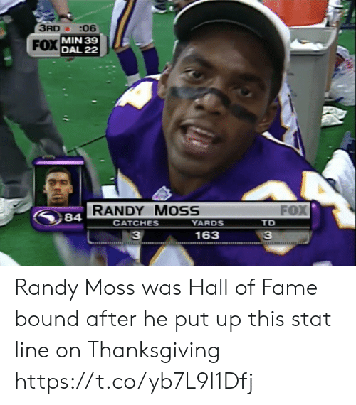 bound: 3RD :06  FOX MIN 39  DAL 22  FOX  RANDY MOSS  YARDS  84  СAТCHES  TD  163  33 Randy Moss was Hall of Fame bound after he put up this stat line on Thanksgiving https://t.co/yb7L9I1Dfj