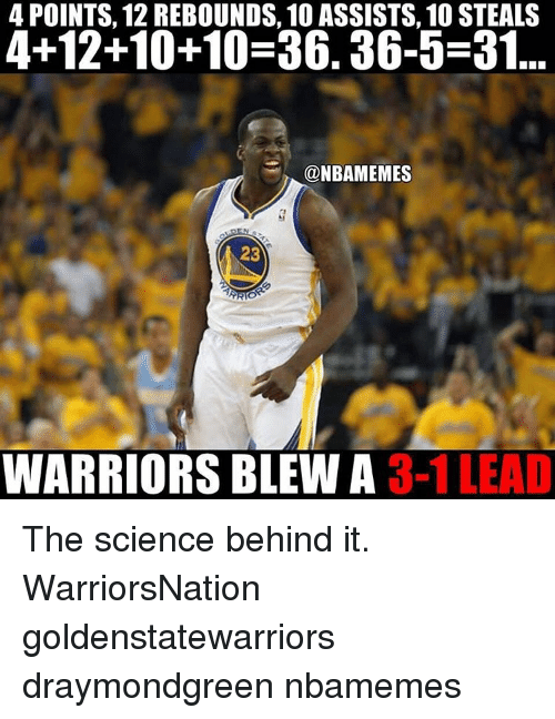 rebounder: 4 POINTS, 12 REBOUNDS, 10 ASSISTS, 10 STEALS  4+12+10+10-36. 36-5-31  @NBAMEMES  23  ARIS  WARRIORS BLEW A  3-1 LEAD The science behind it. WarriorsNation goldenstatewarriors draymondgreen nbamemes