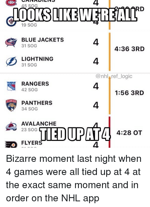 Logic, Memes, and National Hockey League (NHL): 4  RD  19 SOG  B110E JACKETS  4  4  @nhl ref_logic  4  4  4:36 3RD  LIGHTNING  31 SOG  RANGERS  42 SOG  1:56 3RD  PANTHERS  34 SOG  AVALANCHE  23 SOG  4:28 OT  FLYER Bizarre moment last night when 4 games were all tied up at 4 at the exact same moment and in order on the NHL app