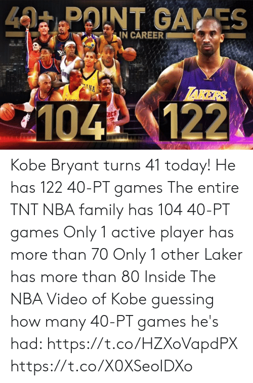 tnt: 40 POINT GAMES  IN CAREER  LAKERS  NA  LS  104 122.  ets Kobe Bryant turns 41 today!  He has 122 40-PT games The entire TNT NBA family has 104 40-PT games Only 1 active player has more than 70 Only 1 other Laker has more than 80  Inside The NBA Video of Kobe guessing how many 40-PT games he's had: https://t.co/HZXoVapdPX https://t.co/X0XSeoIDXo
