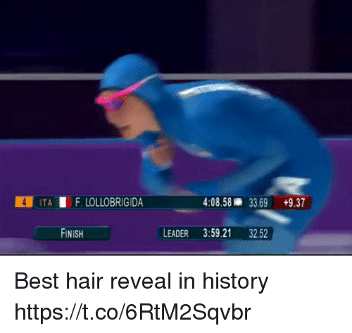 Best, Hair, and History: 4ITA I F. LOLLOBRIGIDA  4:08.58 33.69 +9.37  FINISH  LEADER 3:59.21 32 52 Best hair reveal in history https://t.co/6RtM2Sqvbr
