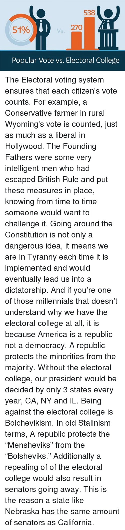 electorial college essays Write an essay of 750-1,000 words in which you: 1 describe the structure and function of the electoral college how and when was it created in the us why was it.