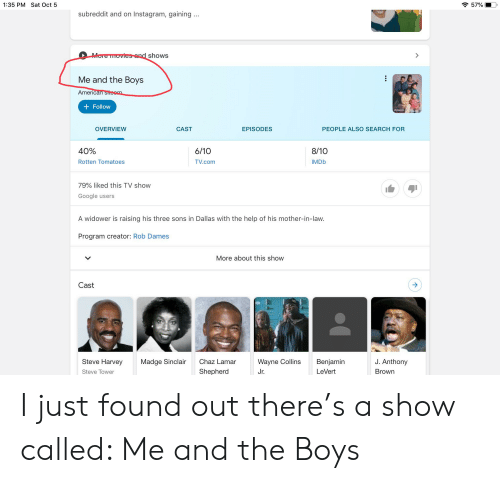 Google, Instagram, and Reddit: 57%  1:35 PM Sat Oct 5  subreddit and on Instagram, gaining..  More ovies and  shows  Me and the Boys  American siteem  Follow  CAST  EPISODES  PEOPLE ALSO SEARCH FOR  OVERVIEW  40%  8/10  6/10  IMDB  TV.com  Rotten Tomatoes  79% liked this TV show  Google users  A widower is raising his three sons in Dallas with the help of his mother-in-law.  Program creator: Rob Dames  More about this show  Cast  Steve Harvey  Chaz Lamar  Wayne Collins  Benjamin  J. Anthony  Madge Sinclair  Shepherd  Jr.  LeVert  Brown  Steve Tower I just found out there's a show called: Me and the Boys
