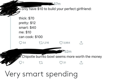 Chipotle Burrito: 57m  only have $10 to build your perfect girlfriend:  thick: $70  pretty: $12  smart: $40  me: $10  can cook: $100  21,216  3,964  54  52m  Chipotle burrito bowl seems more worth the money  1  31 Very smart spending